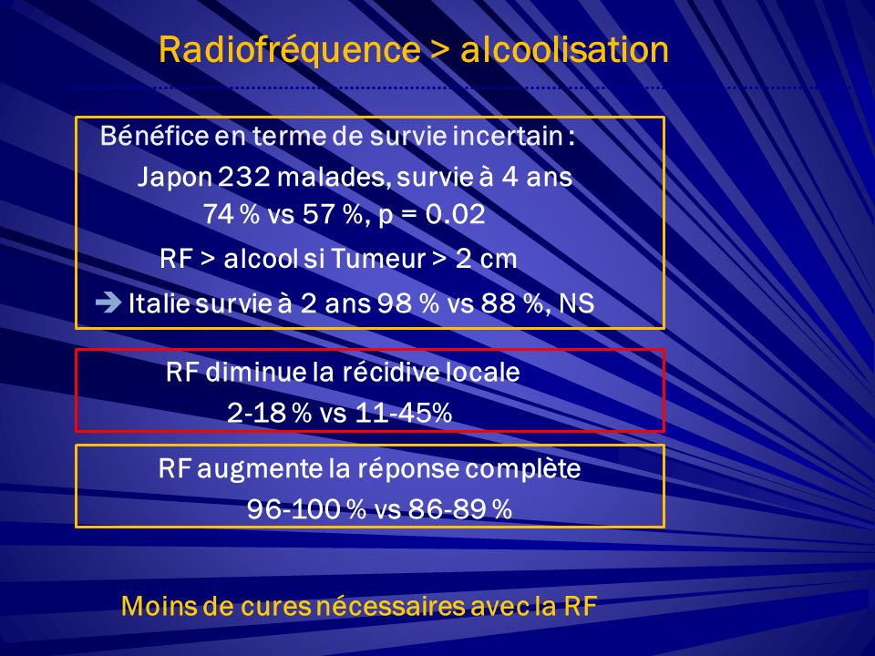 Radiofréquence > alcoolisation