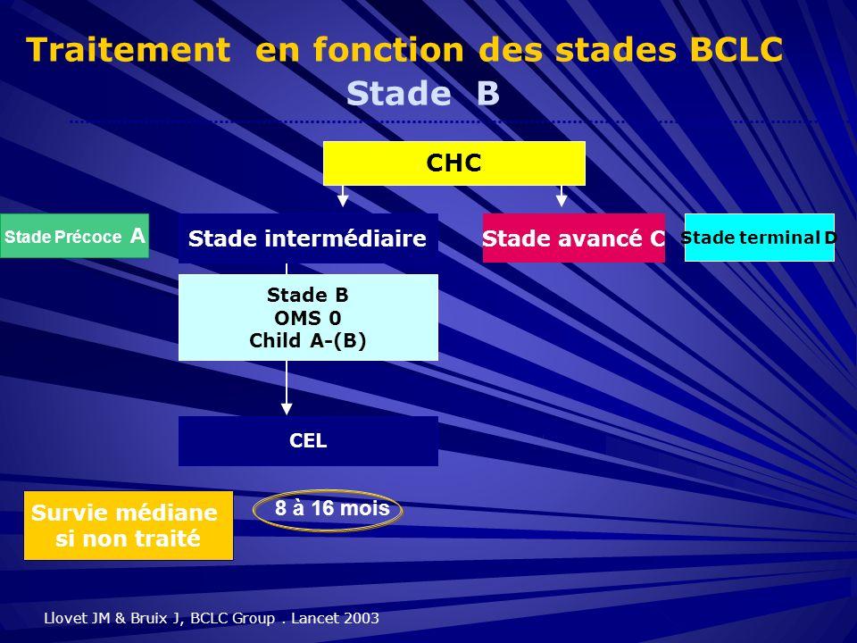 Traitement en fonction des stades BCLC Stade B