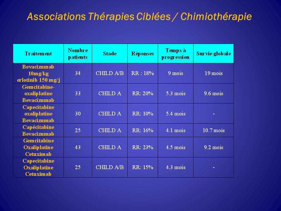 Associations Thérapies Ciblées / Chimiothérapie