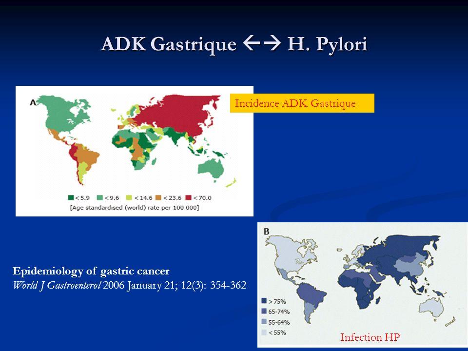 ADK Gastrique  H. Pylori