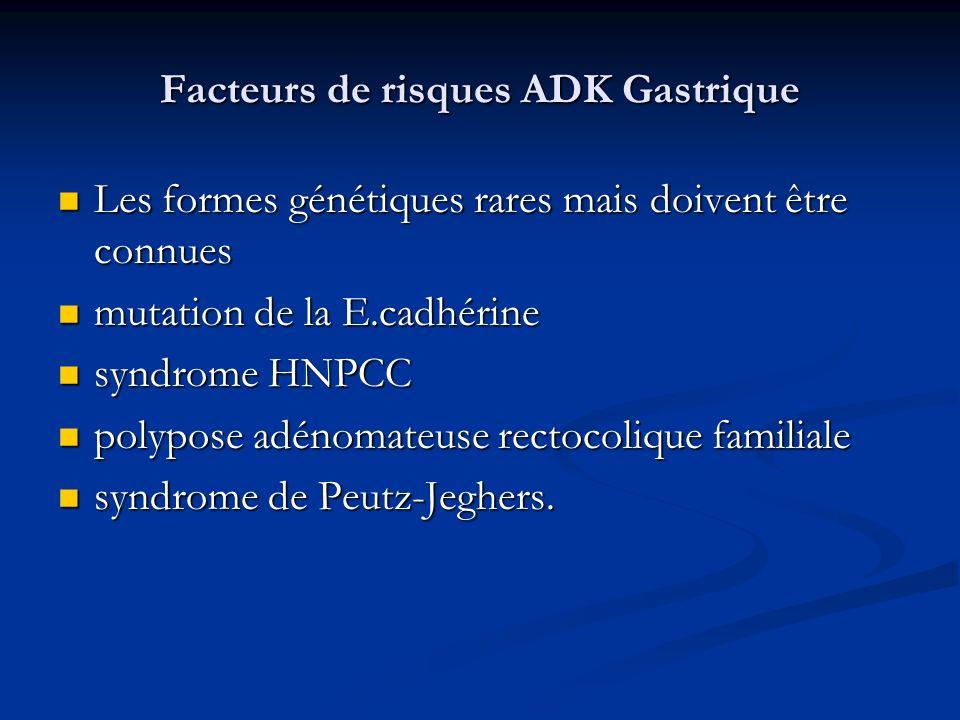 Facteurs de risques ADK Gastrique