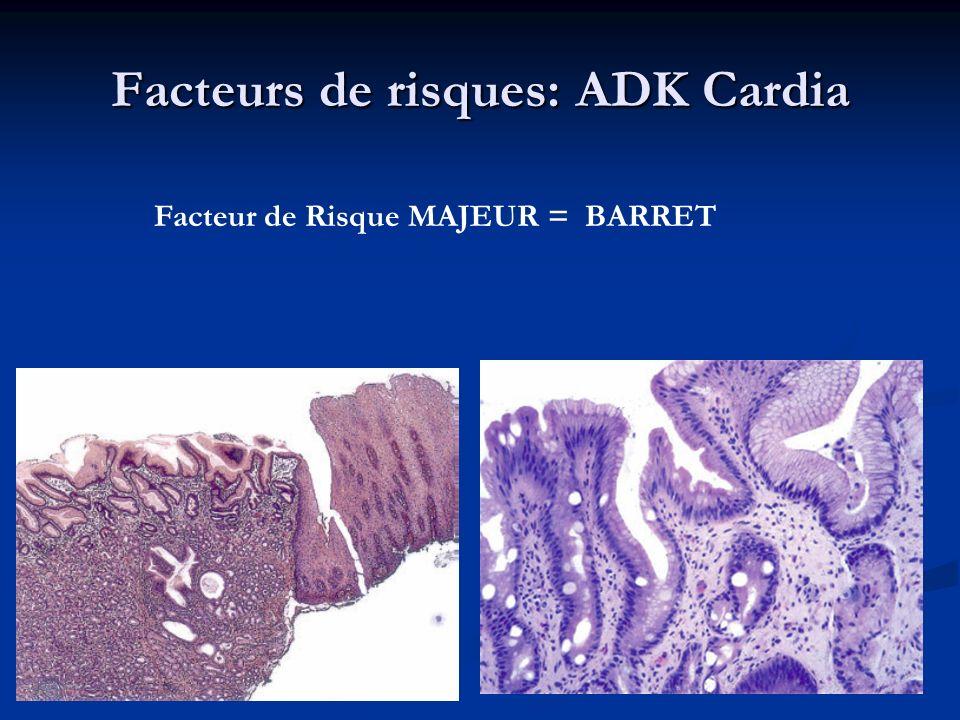 Facteurs de risques: ADK Cardia