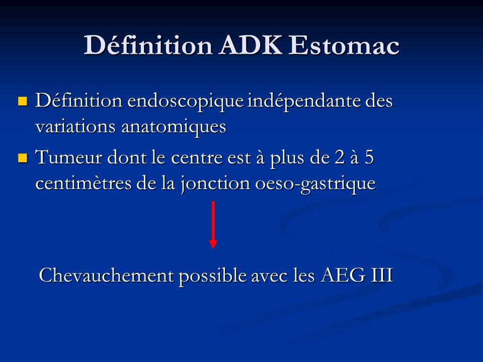 Définition ADK Estomac