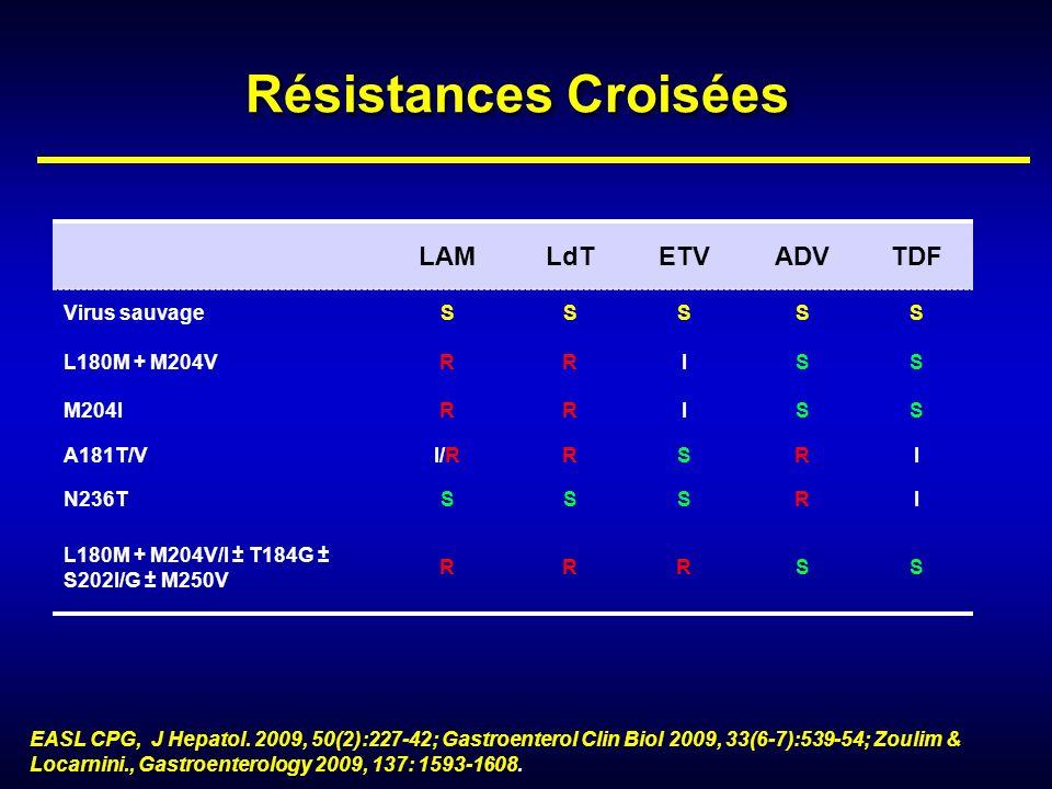 Résistances Croisées LAM LdT ETV ADV TDF Virus sauvage S L180M + M204V