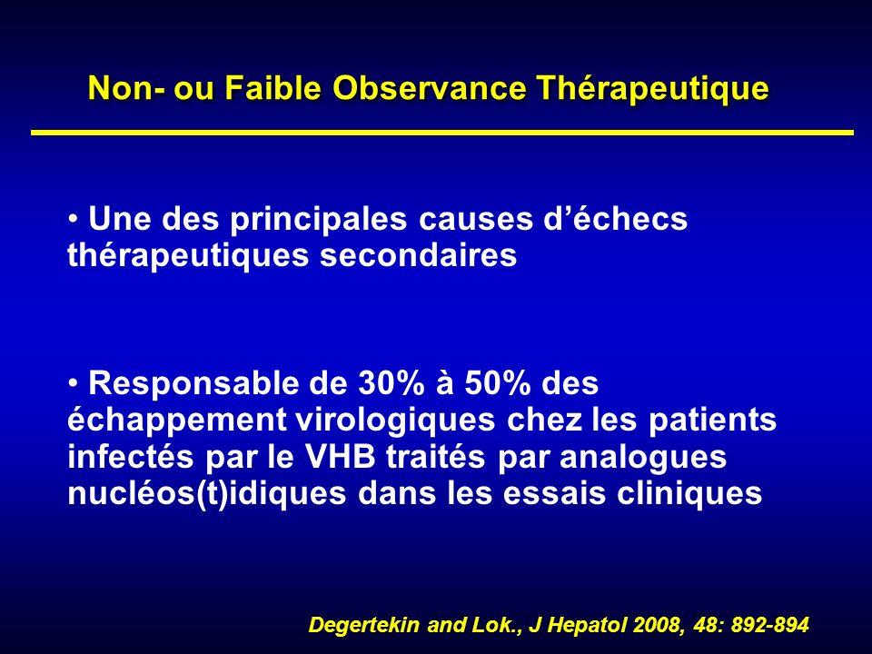 Non- ou Faible Observance Thérapeutique