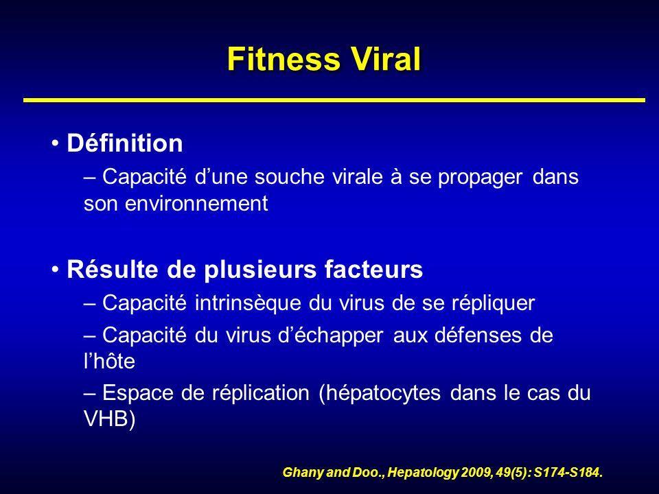 Fitness Viral Définition Résulte de plusieurs facteurs