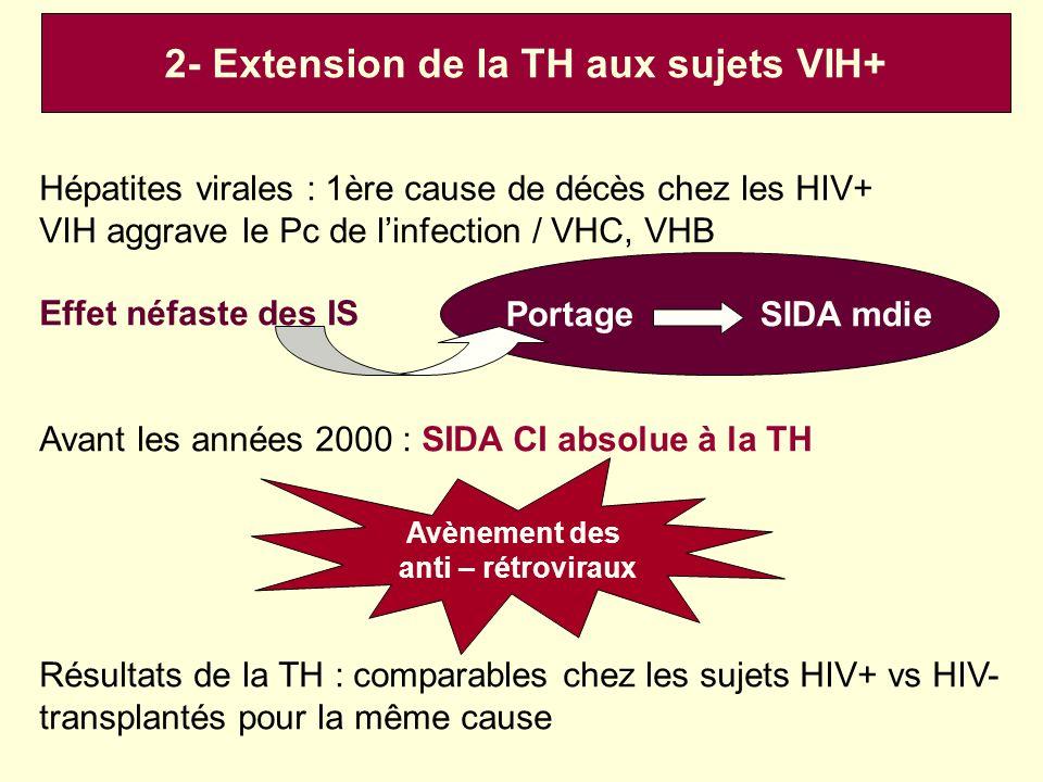 2- Extension de la TH aux sujets VIH+