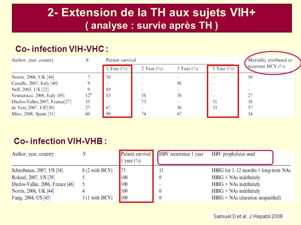 2- Extension de la TH aux sujets VIH+ ( analyse : survie après TH )