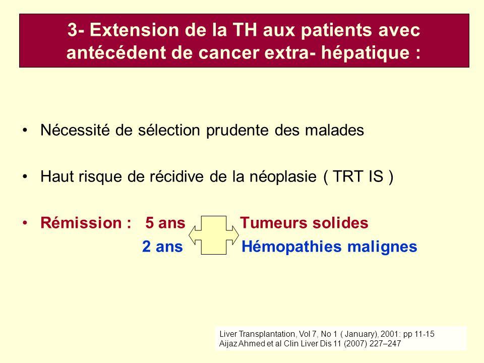 3- Extension de la TH aux patients avec antécédent de cancer extra- hépatique :