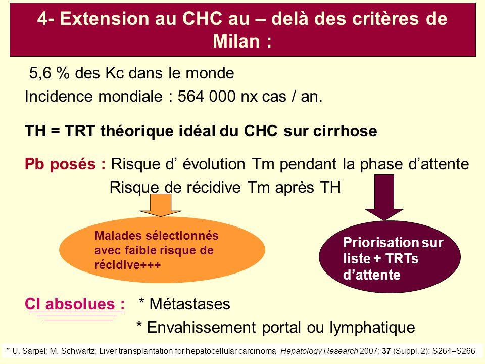 4- Extension au CHC au – delà des critères de Milan :