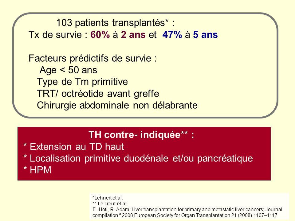 103 patients transplantés