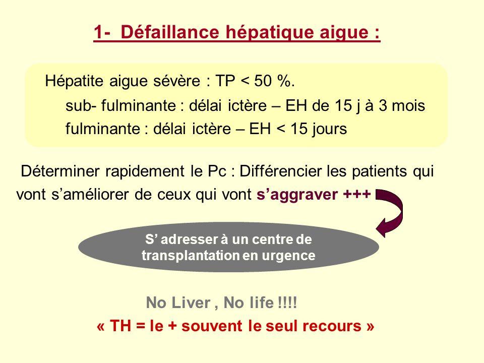 Hépatite aigue sévère : TP < 50 %.