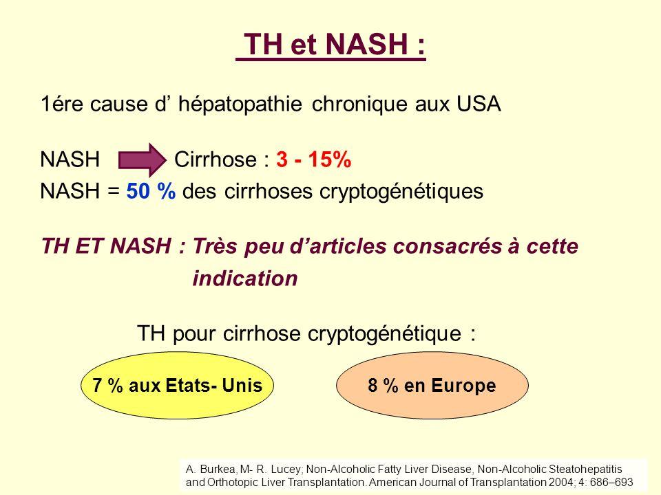 TH et NASH : 1ére cause d' hépatopathie chronique aux USA