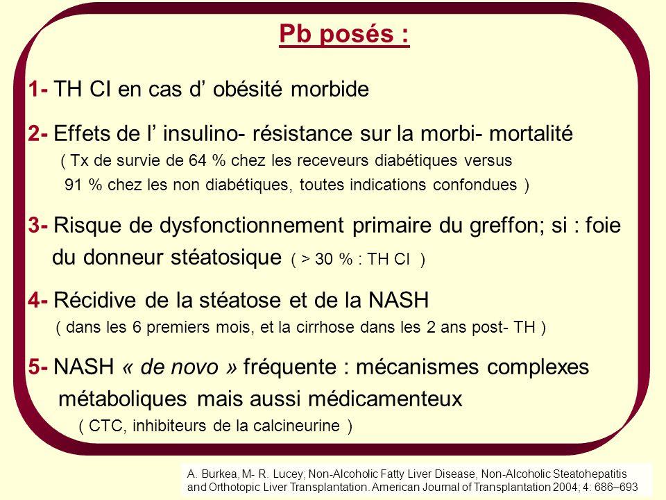 Pb posés : 1- TH CI en cas d' obésité morbide