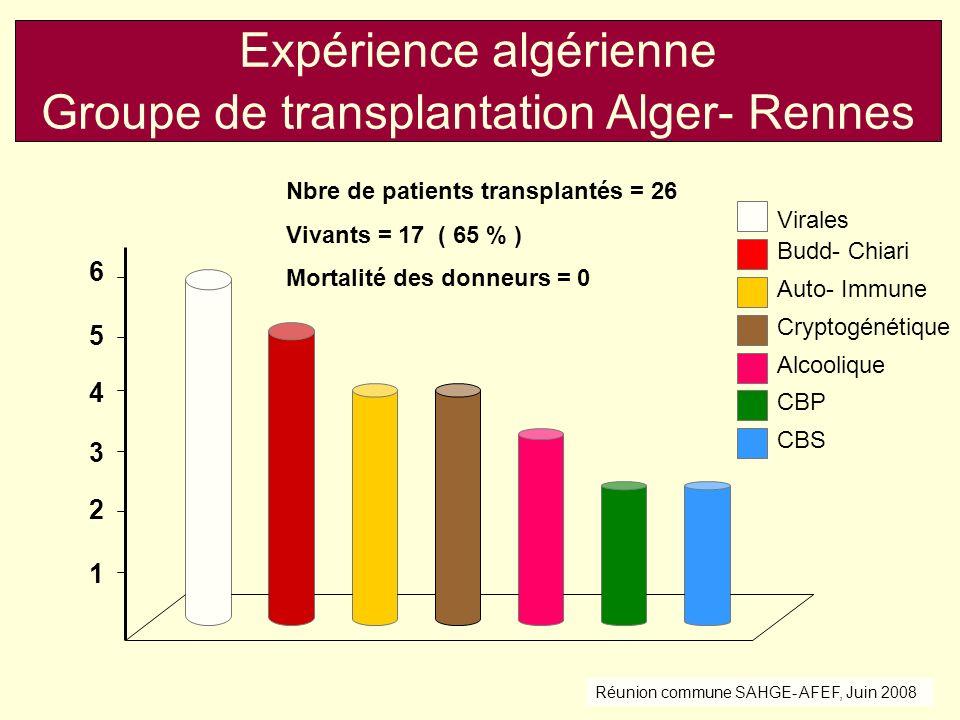 Expérience algérienne Groupe de transplantation Alger- Rennes