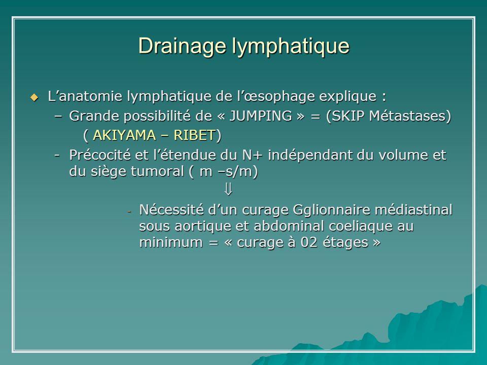 Drainage lymphatique L'anatomie lymphatique de l'œsophage explique :