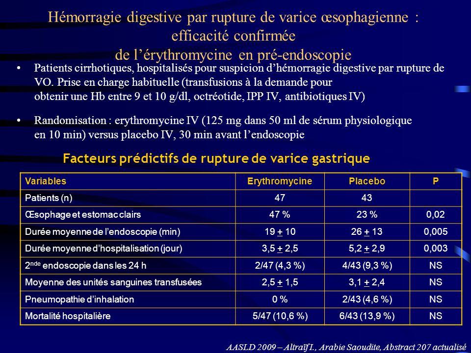 101Hémorragie digestive par rupture de varice œsophagienne : efficacité confirmée de l'érythromycine en pré-endoscopie.