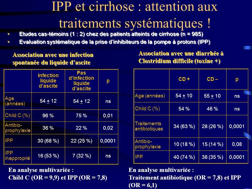 IPP et cirrhose : attention aux traitements systématiques !