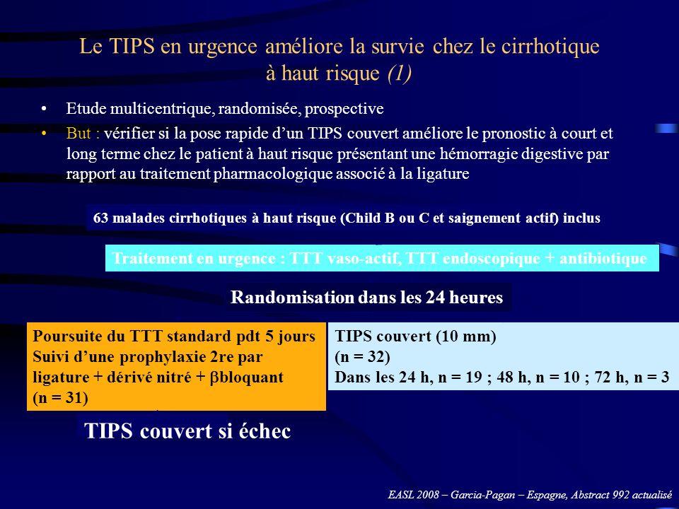 Le TIPS en urgence améliore la survie chez le cirrhotique à haut risque (1)