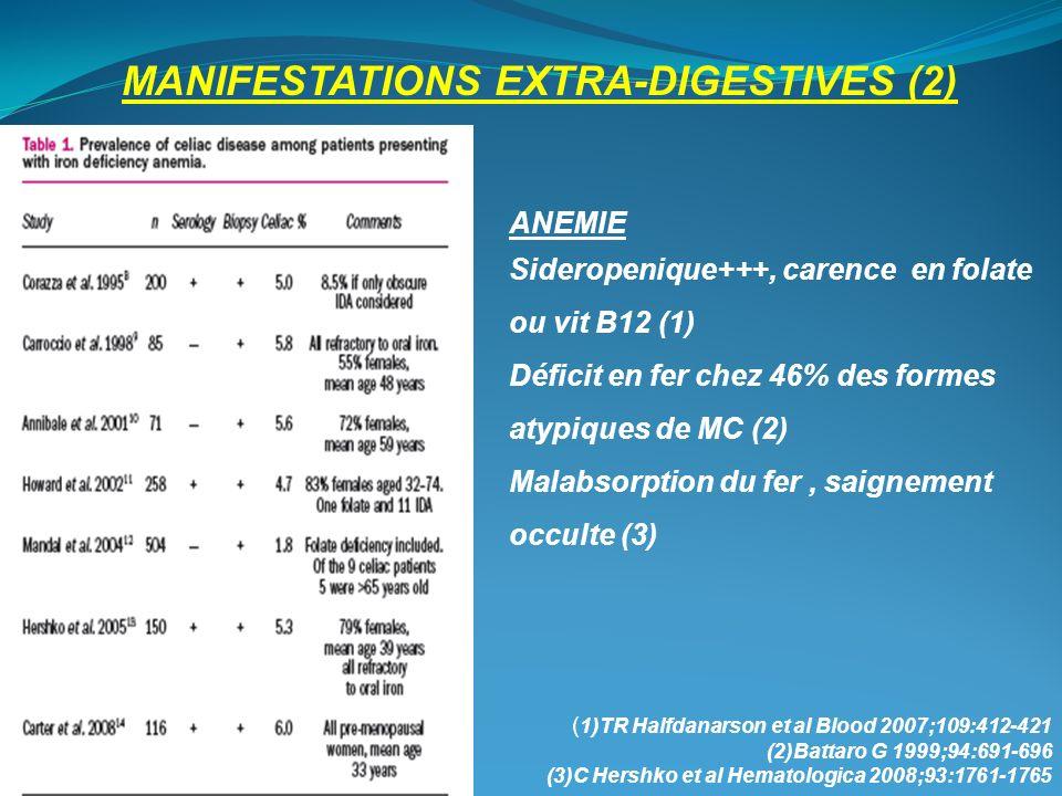 MANIFESTATIONS EXTRA-DIGESTIVES (2)
