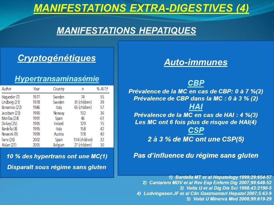 MANIFESTATIONS EXTRA-DIGESTIVES (4)