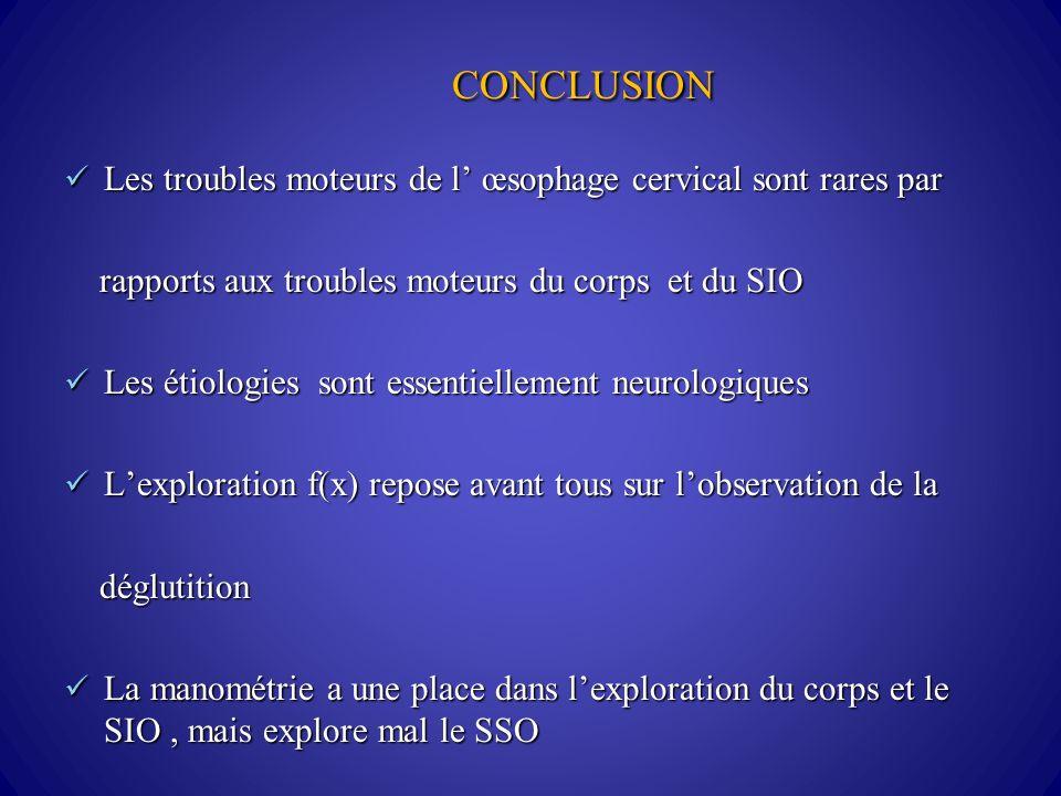 CONCLUSION Les troubles moteurs de l' œsophage cervical sont rares par