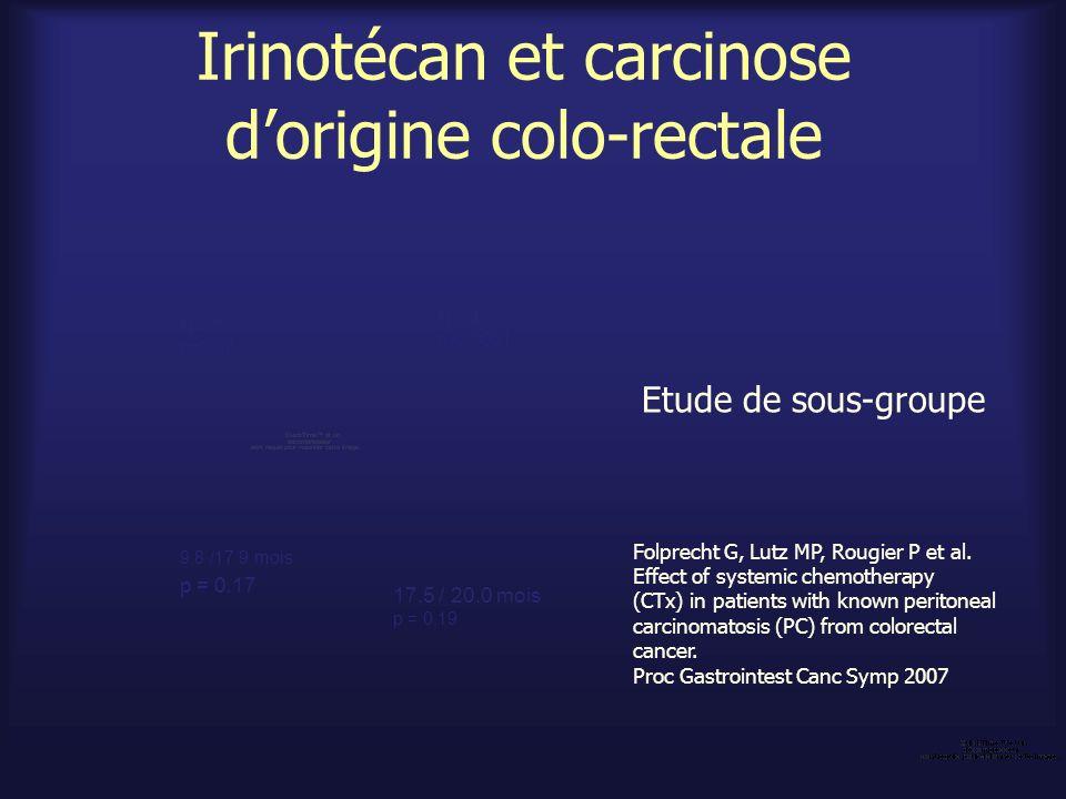 Irinotécan et carcinose d'origine colo-rectale