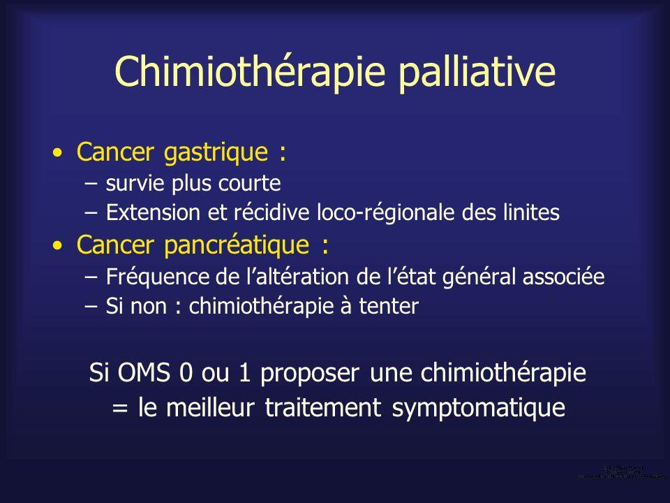 Chimiothérapie palliative