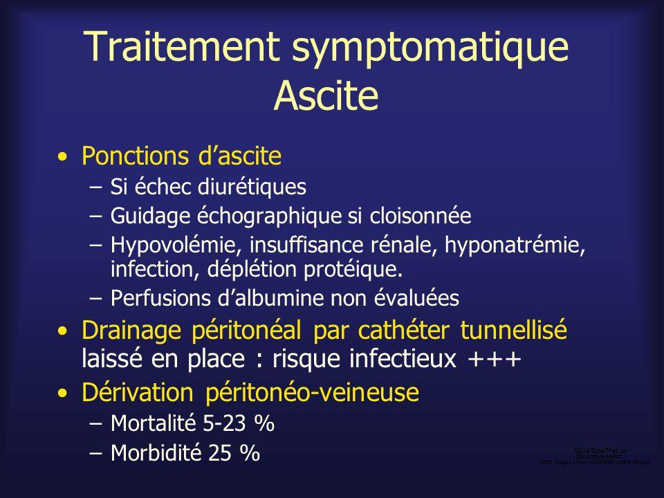 Traitement symptomatique Ascite