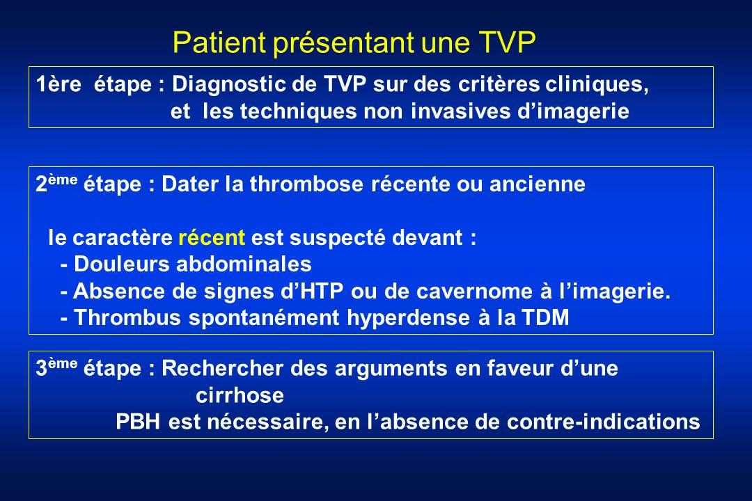 Patient présentant une TVP