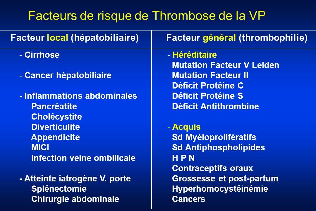 Facteurs de risque de Thrombose de la VP