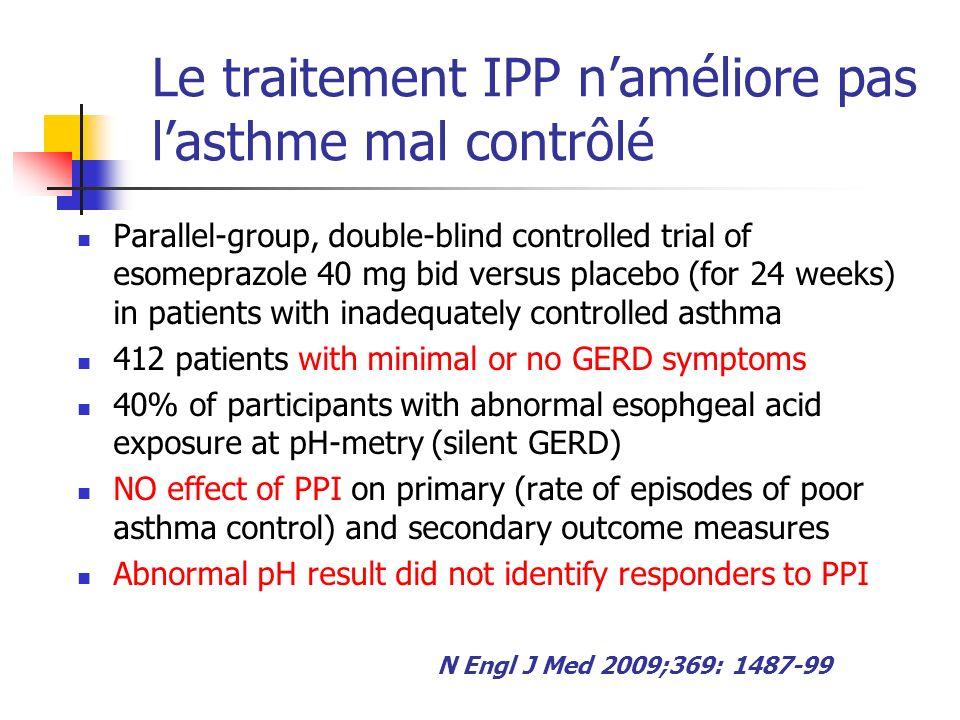 Le traitement IPP n'améliore pas l'asthme mal contrôlé