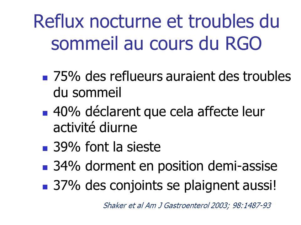 Reflux nocturne et troubles du sommeil au cours du RGO