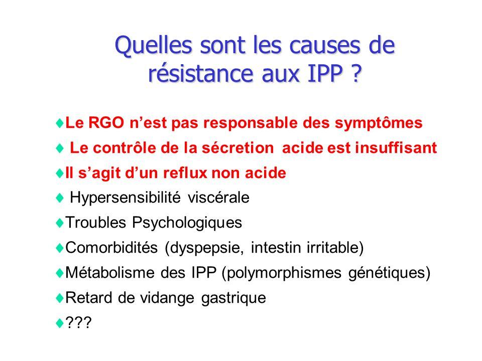Quelles sont les causes de résistance aux IPP
