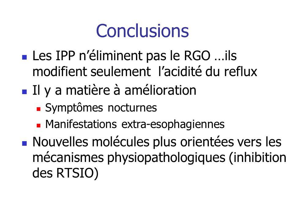 ConclusionsLes IPP n'éliminent pas le RGO …ils modifient seulement l'acidité du reflux. Il y a matière à amélioration.