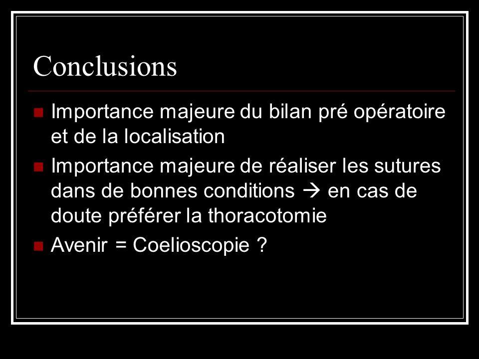 Conclusions Importance majeure du bilan pré opératoire et de la localisation.
