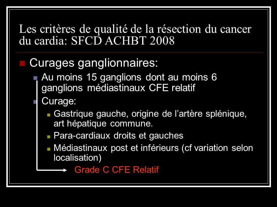 Les critères de qualité de la résection du cancer du cardia: SFCD ACHBT 2008