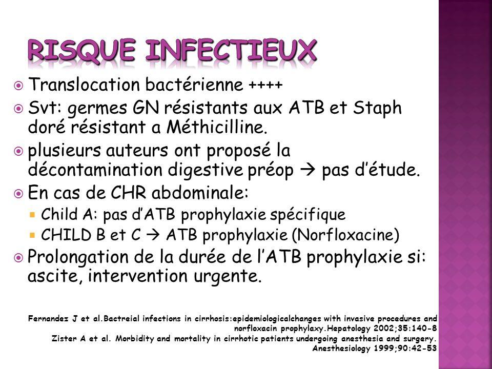 Risque infectieux Translocation bactérienne Transfusion sg