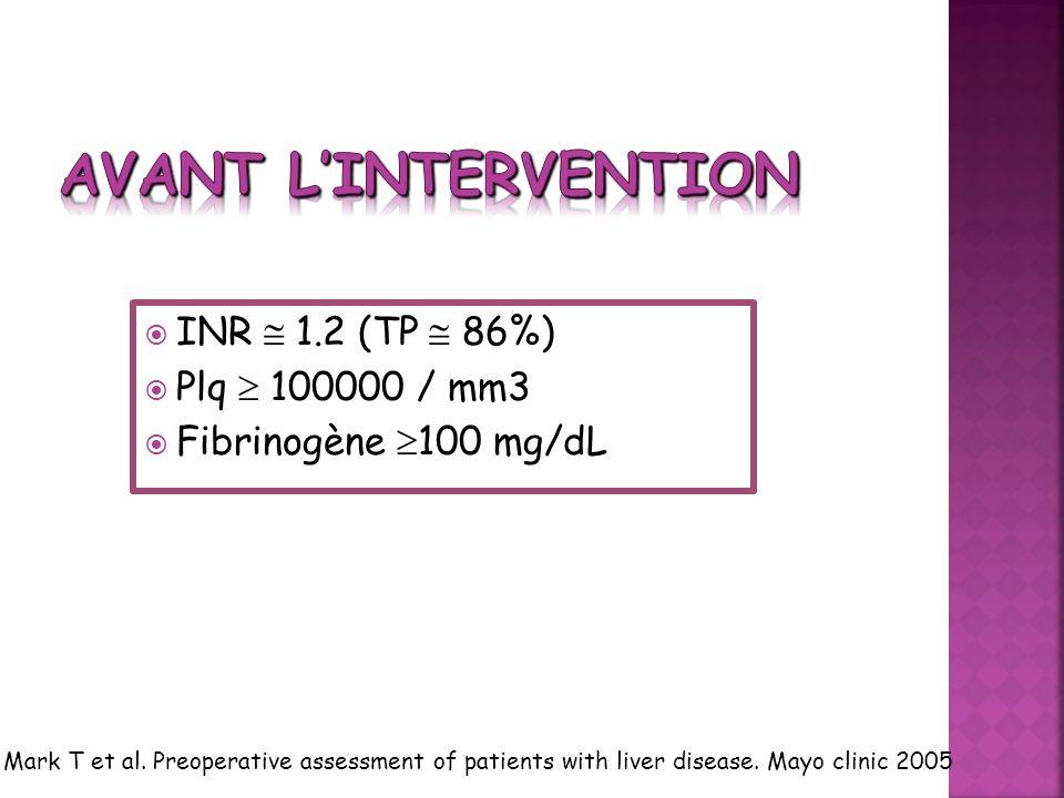 Avant l'intervention INR  1.2 (TP  86%) Plq  100000 / mm3