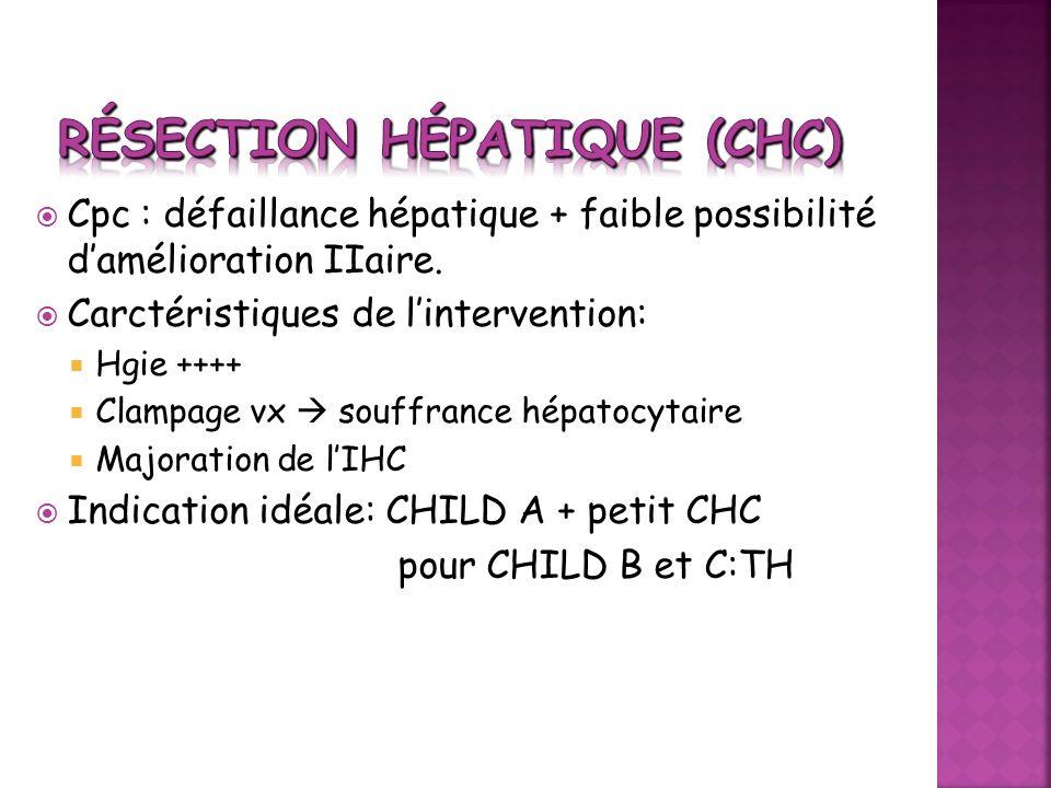 Résection hépatique (CHC)