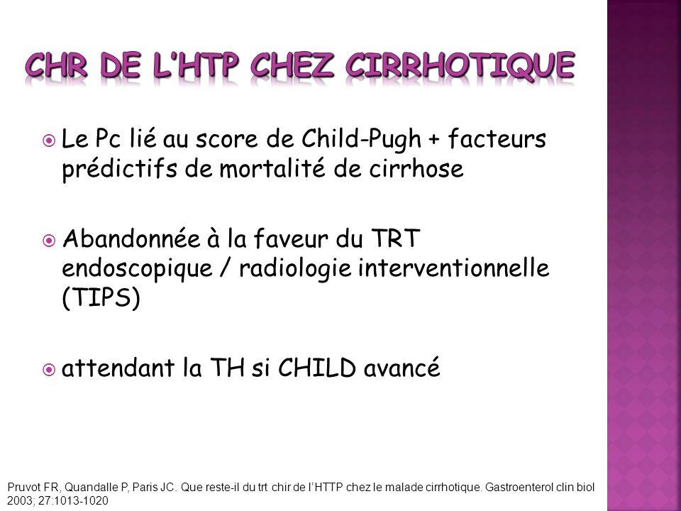 CHR de l'HTP chez cirrhotique