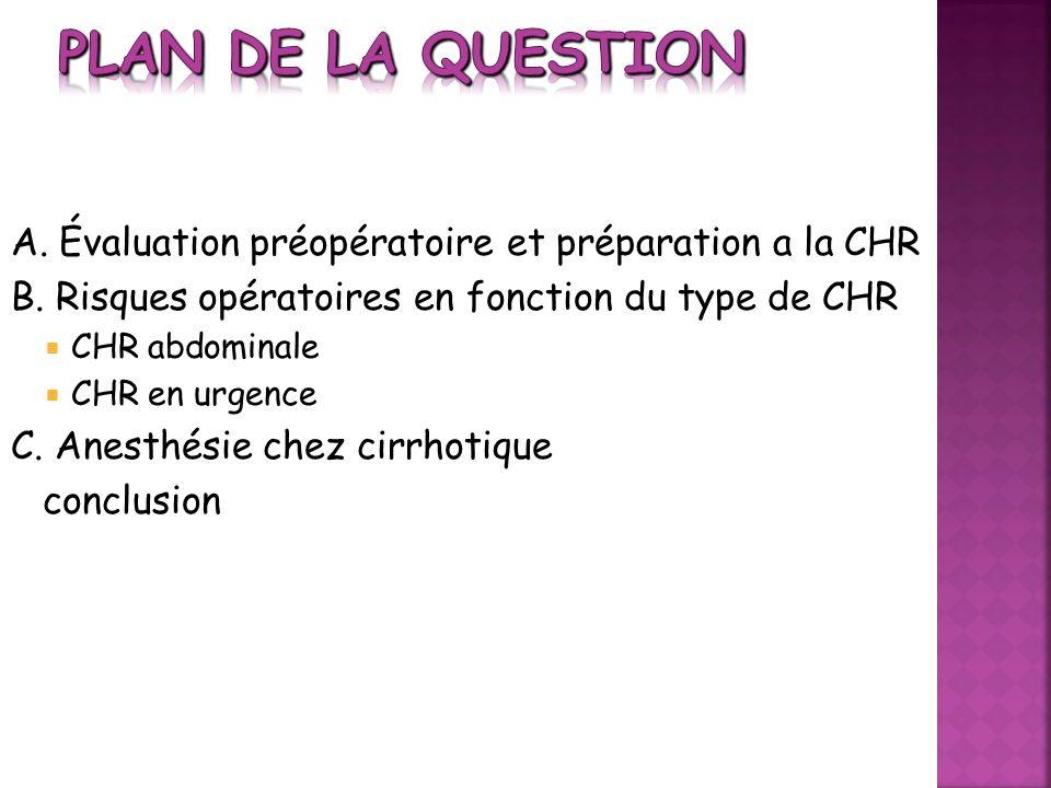 Plan de la questionA. Évaluation préopératoire et préparation a la CHR. B. Risques opératoires en fonction du type de CHR.