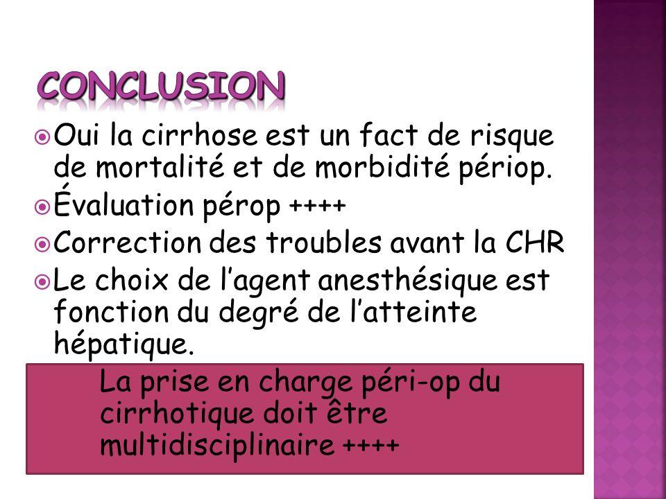 conclusion Oui la cirrhose est un fact de risque de mortalité et de morbidité périop. Évaluation pérop ++++