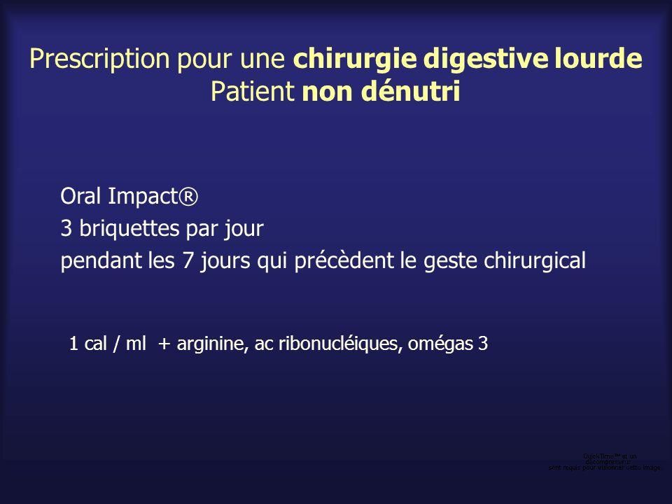 Prescription pour une chirurgie digestive lourde Patient non dénutri