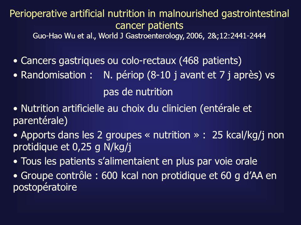 Guo-Hao Wu et al., World J Gastroenterology, 2006, 2&;12:2441-2444
