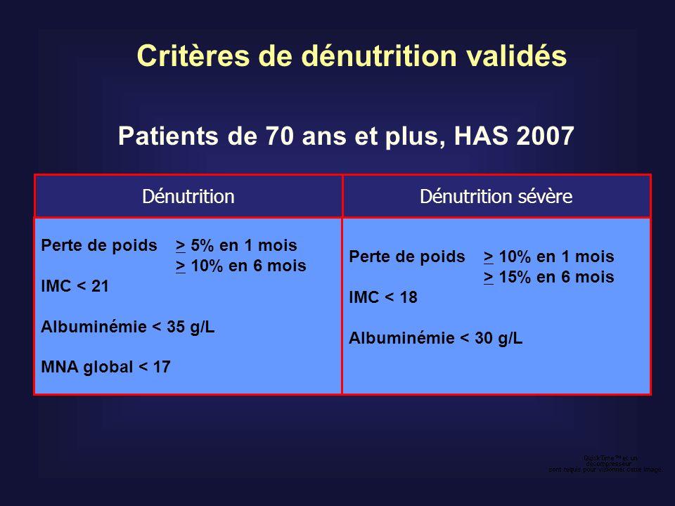 Critères de dénutrition validés