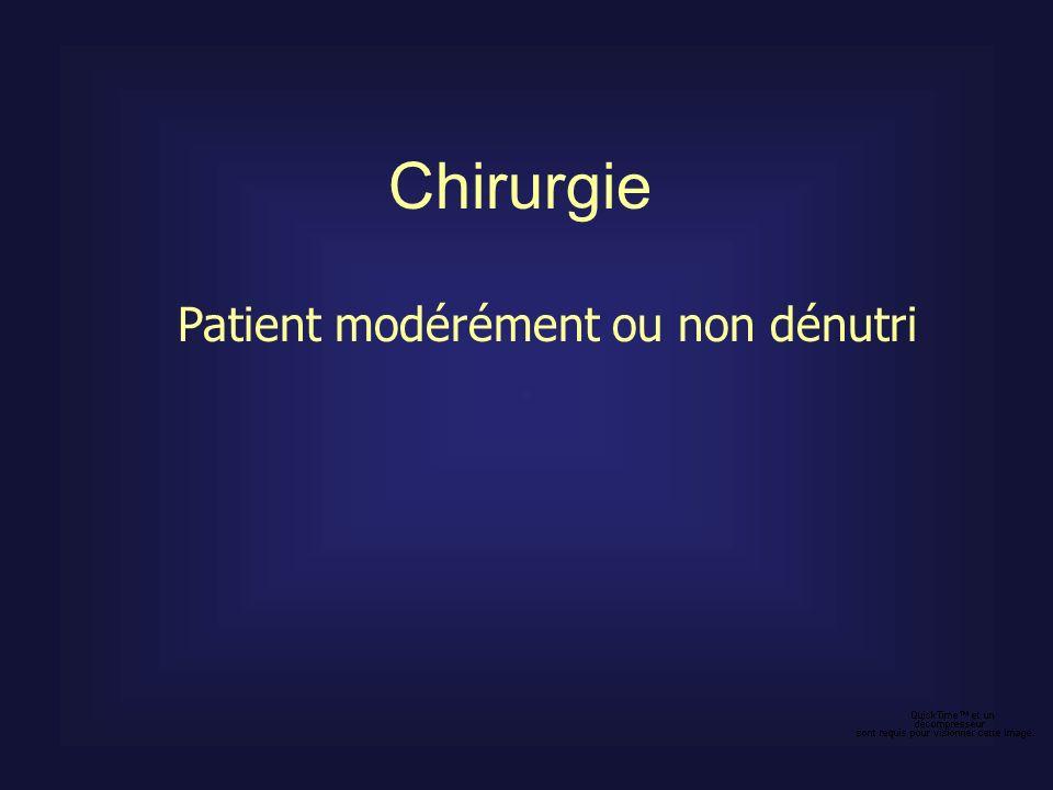 Chirurgie Patient modérément ou non dénutri