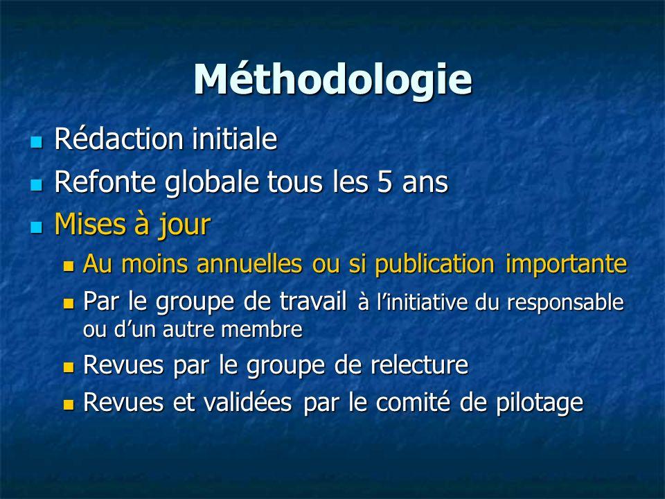Méthodologie Rédaction initiale Refonte globale tous les 5 ans