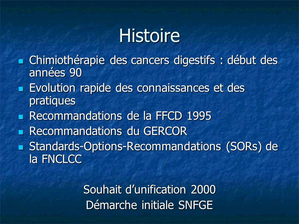 Histoire Chimiothérapie des cancers digestifs : début des années 90