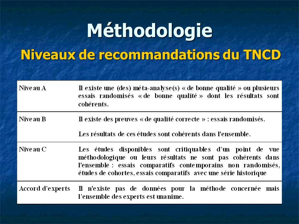 Niveaux de recommandations du TNCD